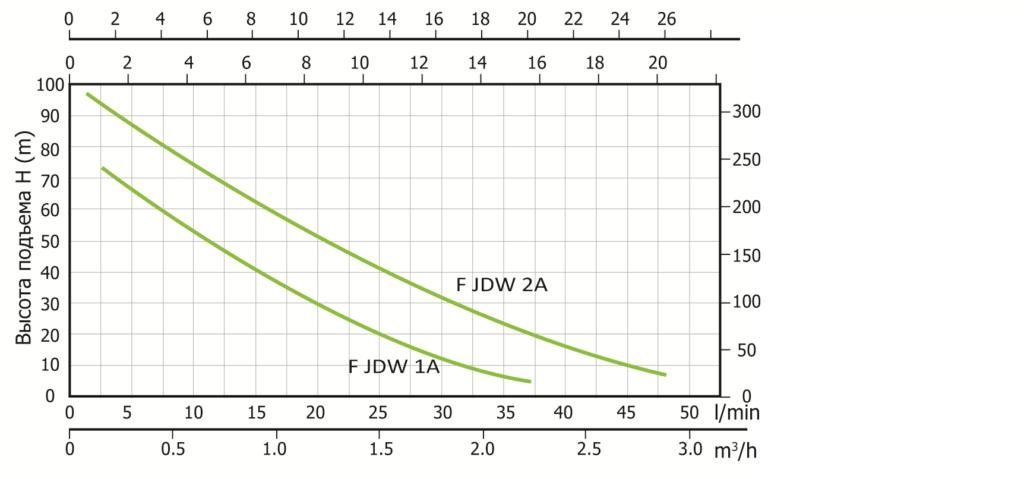 fjdwm_graf